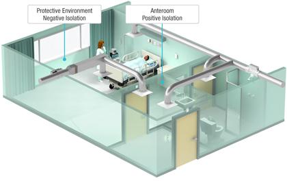 Hospital Isolation Room Ventilation