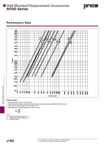 AFSD Performance Data