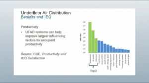 Concepts and Designs for Underfloor Air Distribution