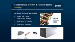 Fundamentals of Active and Passive Chilled Beams