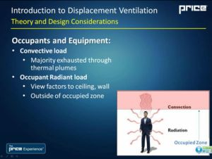 Introduction to Displacement Ventilation