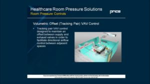 Room Pressure Control Solutions for Healthcare