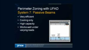 Solutions for Perimeter Zoning with UFAD Systems