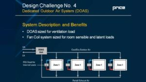 Solving Your Building Challenges with High Performance Fan Coils
