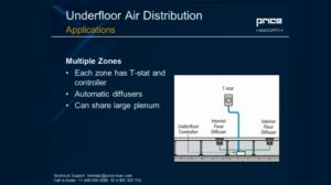 Underfloor Air Distribution: An Introduction to Benefits & System Design