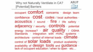 Greenbuild NV Seminar, Nov 2012 - Part 2: A Retrofit Option?