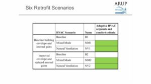 Greenbuild NV Seminar, Nov 2012 - Part 3: Technical Potential