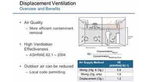 Net Zero Schools and Displacement Ventilation